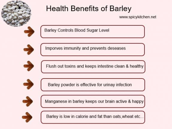 health-benefits of barley